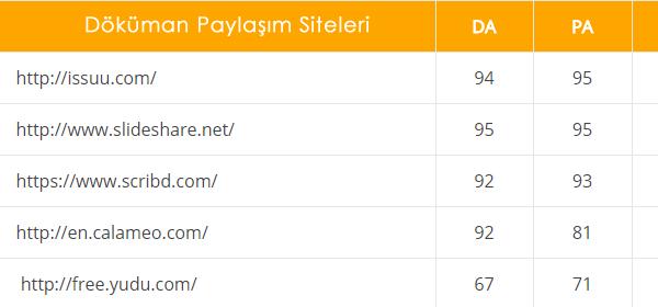 pdf-backlink-listesi